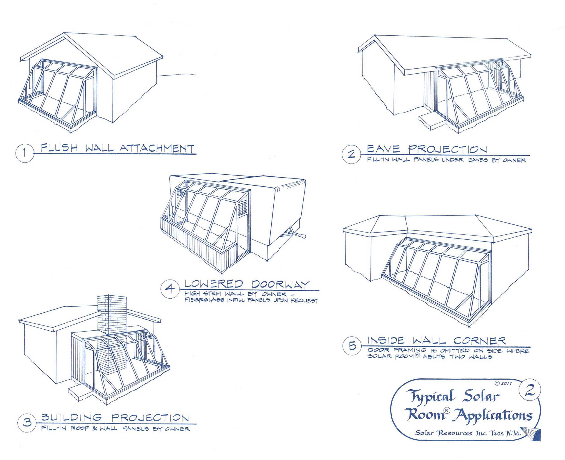 Diagrams-2017-03